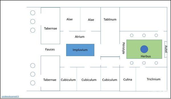 plan de maison romaine
