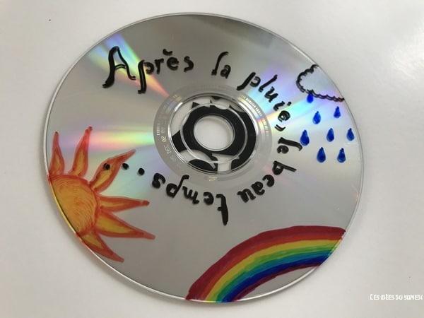 dessiner cd recycler